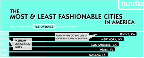 Fashion cities (500x202)