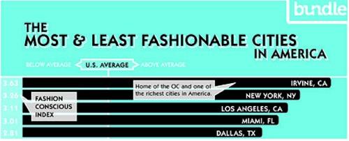 Fashion cities (500x202)